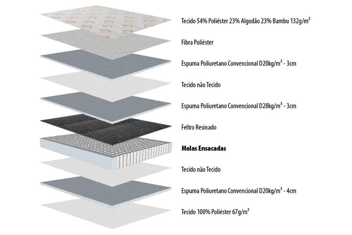 Colchão Herval de Molas Pocket Meditare Pillow Top One side