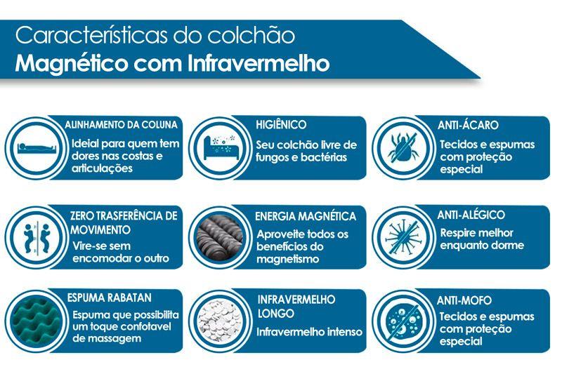 Conjunto Baú - Colchão Anjos Espuma Ortopédica Confort Magnético c/ massagem + Cama Box Baú Universal CRC Courino White