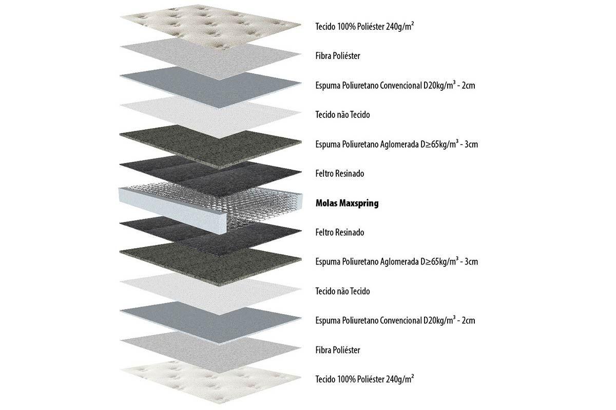 Conjunto Cama Box - Colchão Herval de Molas Maxspring Tower Pillow Top Duplo + Cama Box Universal Nobuck Bege Crema