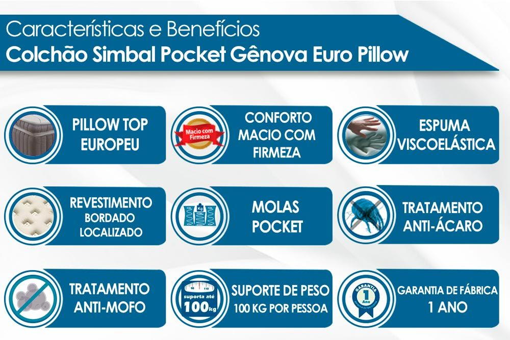 Conjunto Cama Box Baú - Colchão Simbal de Molas Pocket Gênova + Cama Box Baú Nobuck Cinza