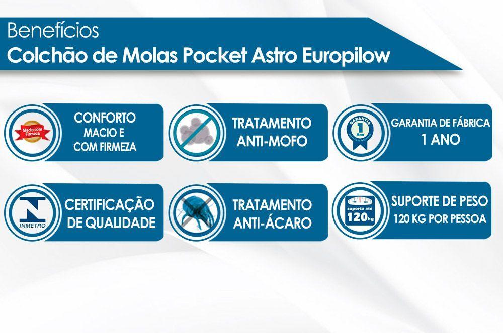 Conjunto 4 em 1 (Cama Box Baú + Cama Auxiliar Courino Bianco Ortobom) + (Colchão de Molas Pocket Astro Europilow)