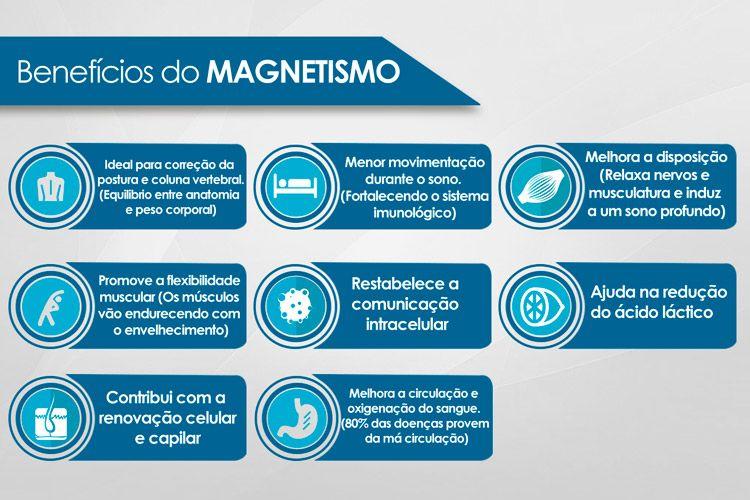 Conjunto 3 em 1 (Cama Box + Cama Auxiliar Courino Bianco Ortobom) + (Colchão Magnético Infravermelho American)