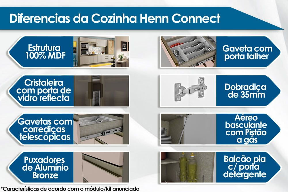 Cozinha Completa Henn Connect c/ 23 Peças (1 Cristaleira +  1 Nicho p/ Microondas + 5 Aéreos + 5 Balcões + 5 Tampos + 5 Rodapés + Kit Acessório Rodapé ) CZ173