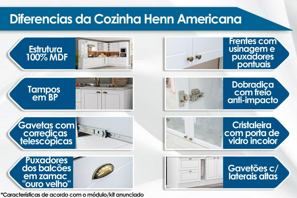 Cozinha Completa Compacta Henn Americana 6 Peças (2 Aéreos + 2 Balcões + 2 Tampos) CZ196