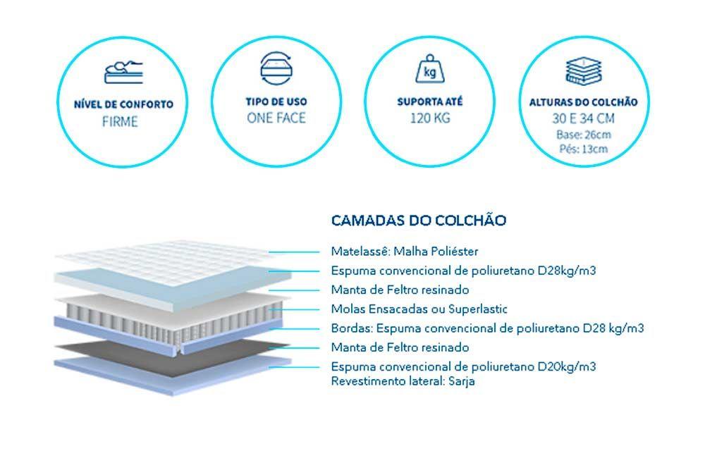 Conjunto - Cama Box Baú + Colchão Polar Molas Pocket Serenatta Gray 030