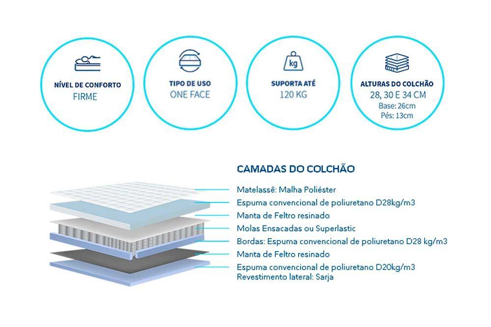 Conjunto - Cama Box + Colchão Polar Molas Pocket Diamond
