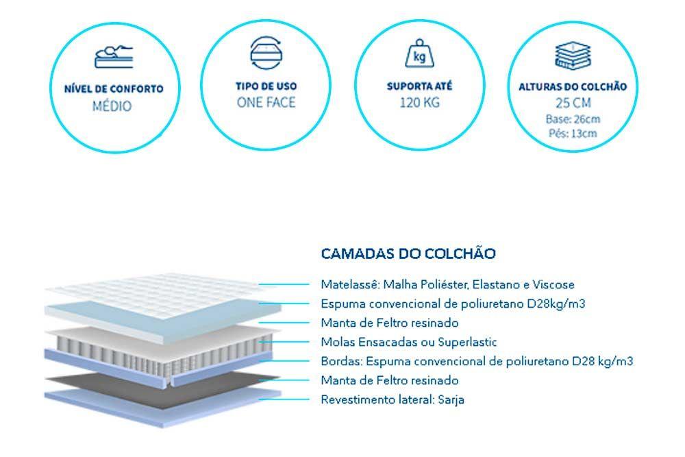 Conjunto Cama Box + Colchão Polar Molas Pocket Safira Plus Clean