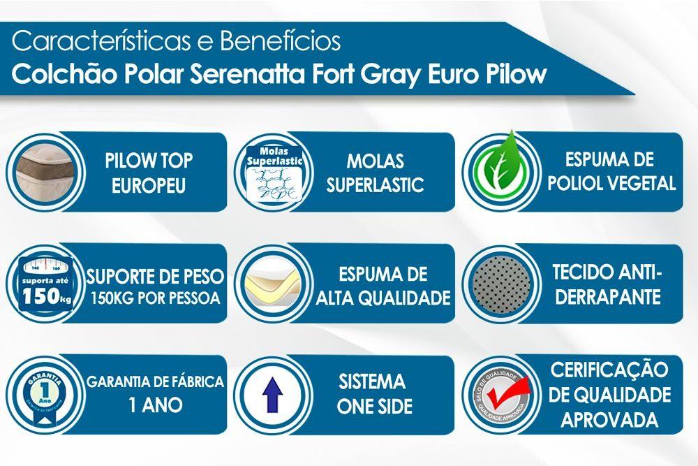 Conjunto Cama Box + Colchão Polar Molas Superlastic Seranatta