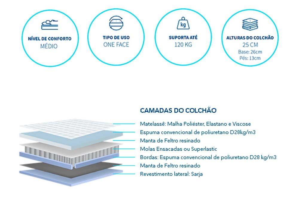 Conjunto Cama Box + Colchão Polar Molas Superlastic Safira Plus Clean