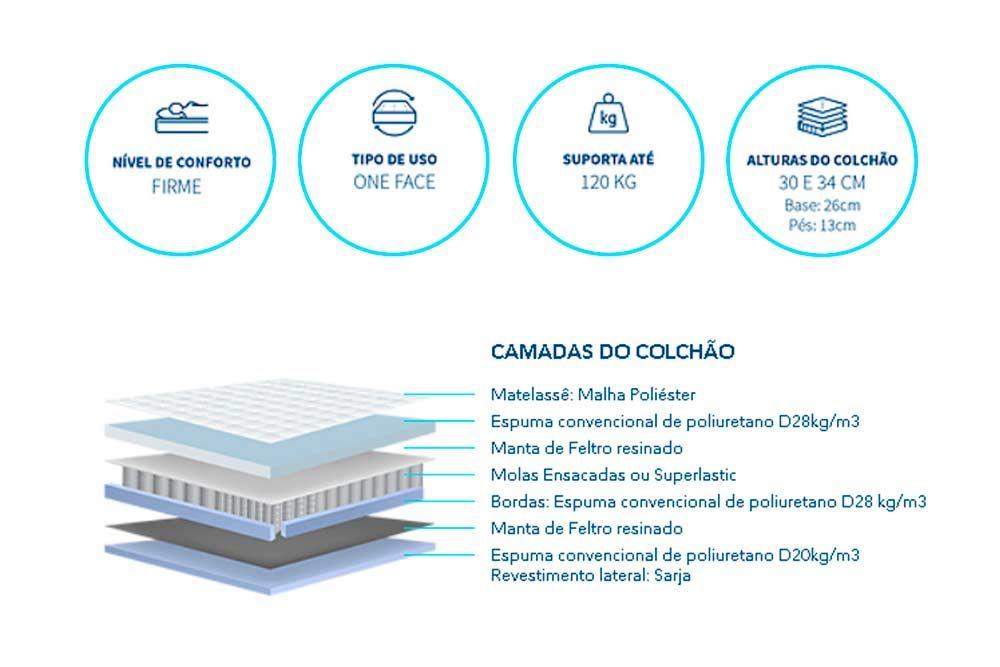 Conjunto Baú - Colchão Polar Pocket Rubi + Cama Box Universal CRC Courino White