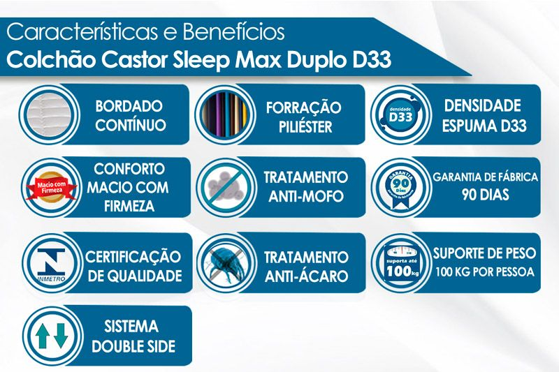 Colchão Castor de Espuma D33 Sleep Max Duplo 18cm Selado INMETRO e INER