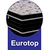 Colchão Probel de Molas Prolastic Guardian Pillow Euro - Pillow Top Europeu