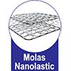 Colchão Ortobom de Molas Nanolastic Airtech Progressive Euro Pillow - De Molas Nanolastic